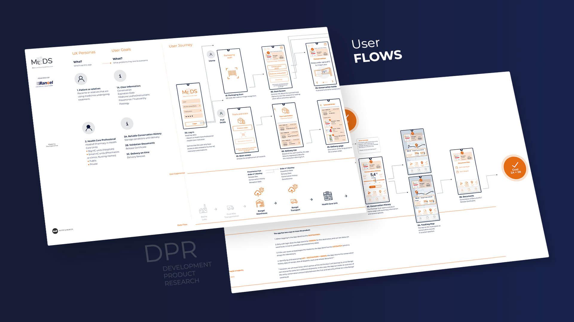 load user flow mockup of rangel case study