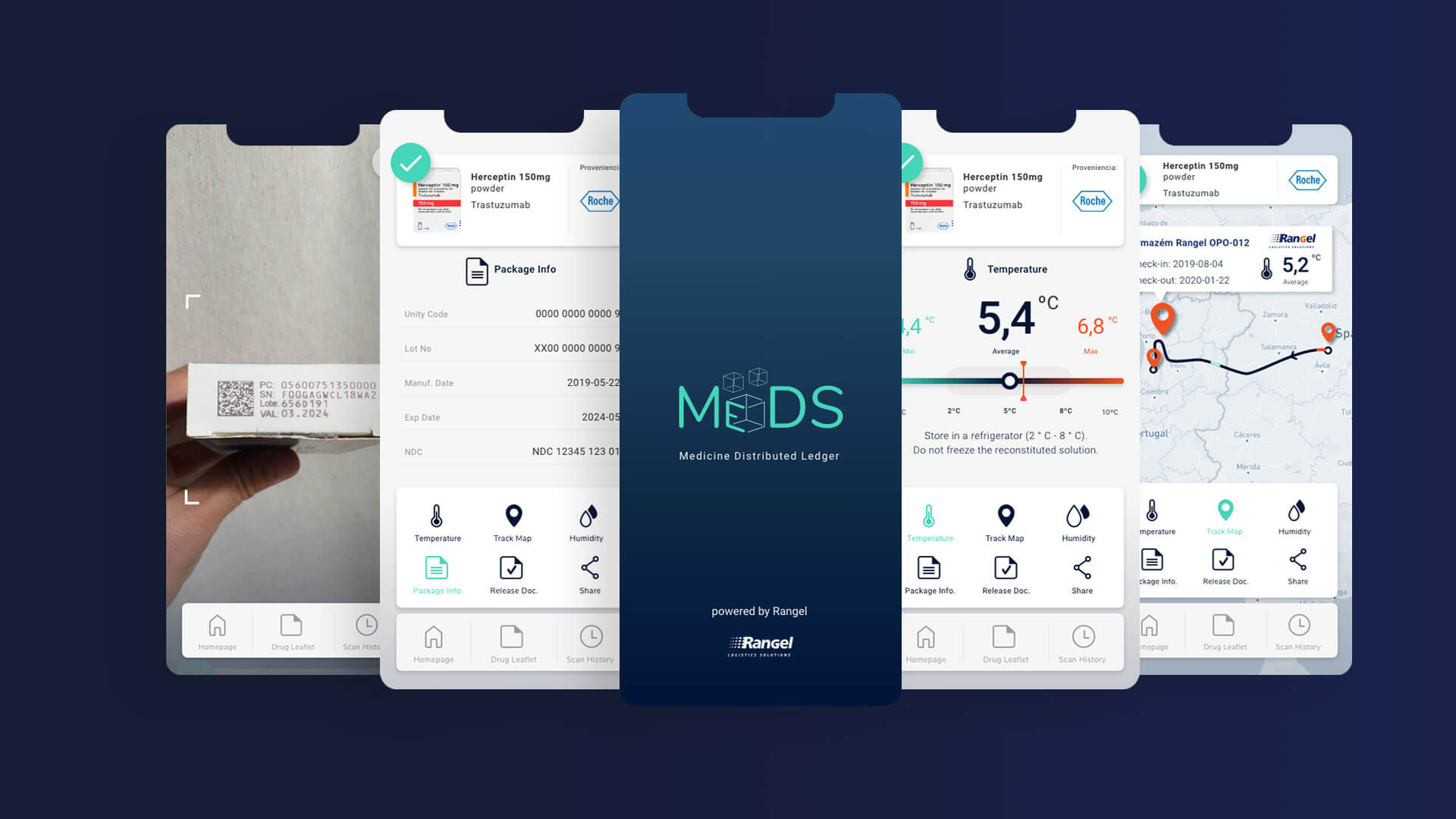 load diverse mobile mockup of rangel case study